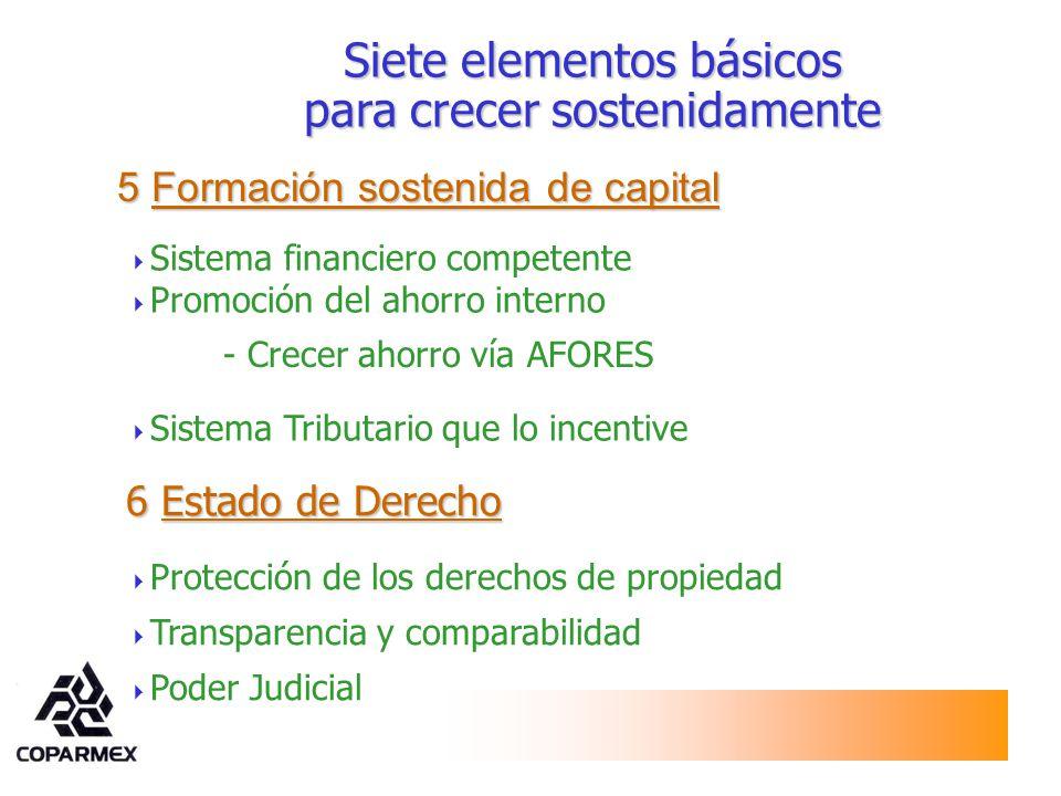 5 Formación sostenida de capital Sistema financiero competente Promoción del ahorro interno Sistema Tributario que lo incentive Siete elementos básico