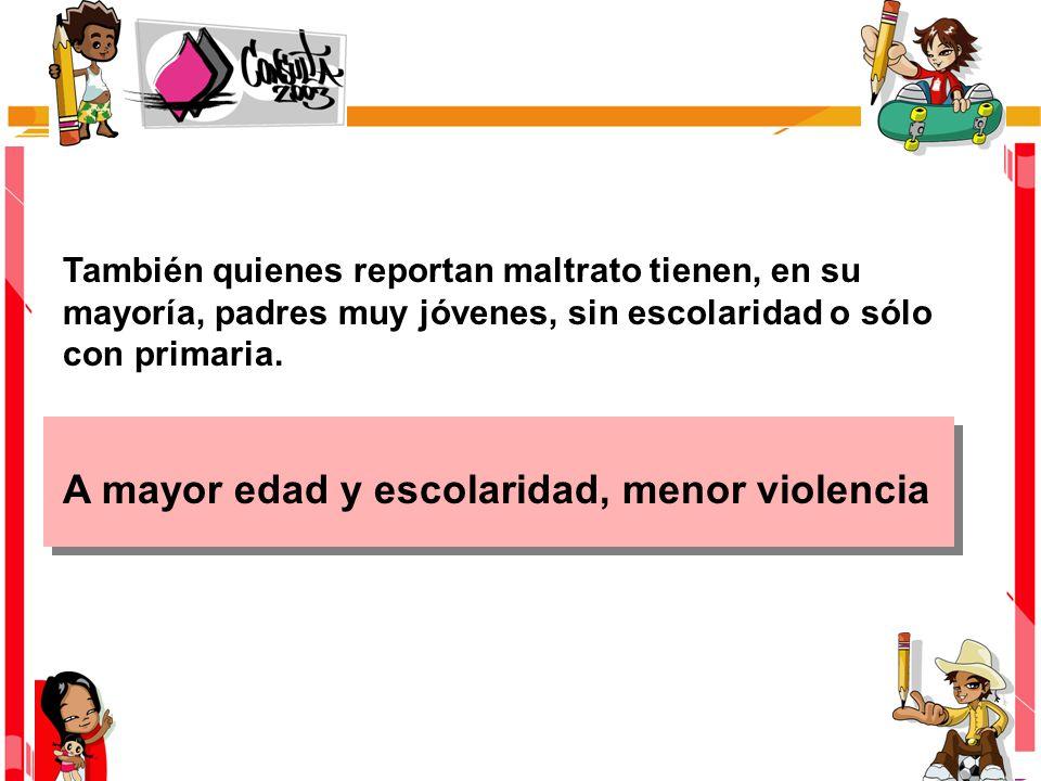 También quienes reportan maltrato tienen, en su mayoría, padres muy jóvenes, sin escolaridad o sólo con primaria.