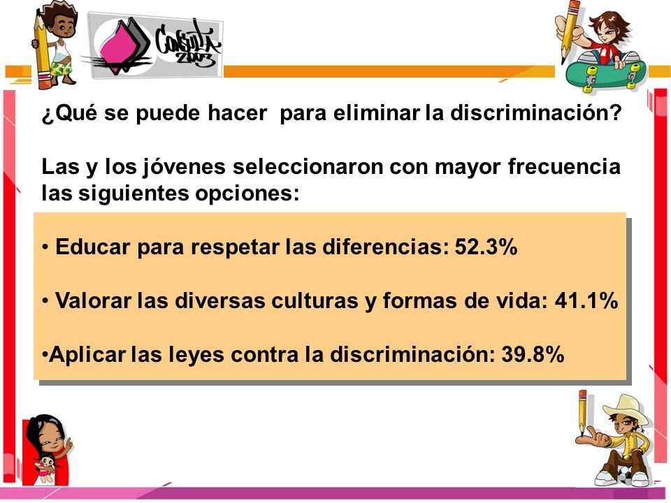 ¿Qué se puede hacer para eliminar la discriminación.