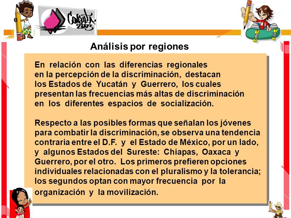 En relación con las diferencias regionales en la percepción de la discriminación, destacan los Estados de Yucatán y Guerrero, los cuales presentan las frecuencias más altas de discriminación en los diferentes espacios de socialización.