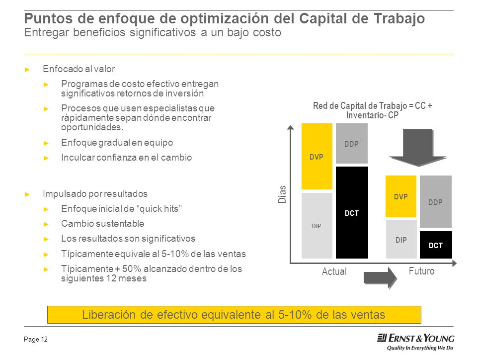 Page 12 Puntos de enfoque de optimización del Capital de Trabajo Entregar beneficios significativos a un bajo costo Enfocado al valor Programas de cos