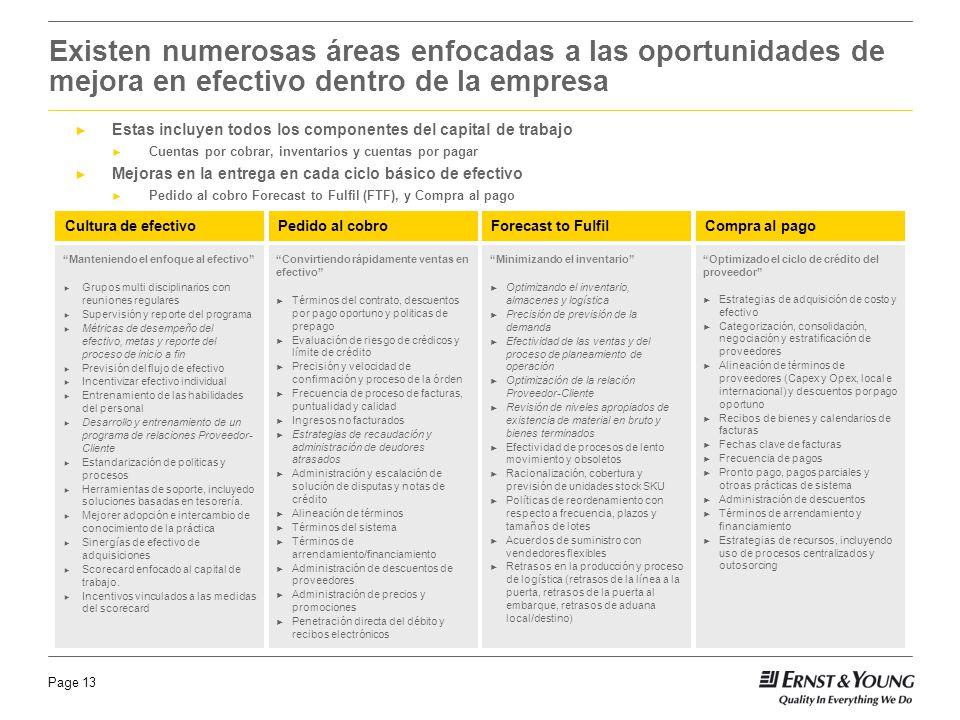 Page 13 Existen numerosas áreas enfocadas a las oportunidades de mejora en efectivo dentro de la empresa Manteniendo el enfoque al efectivo Grupos mul