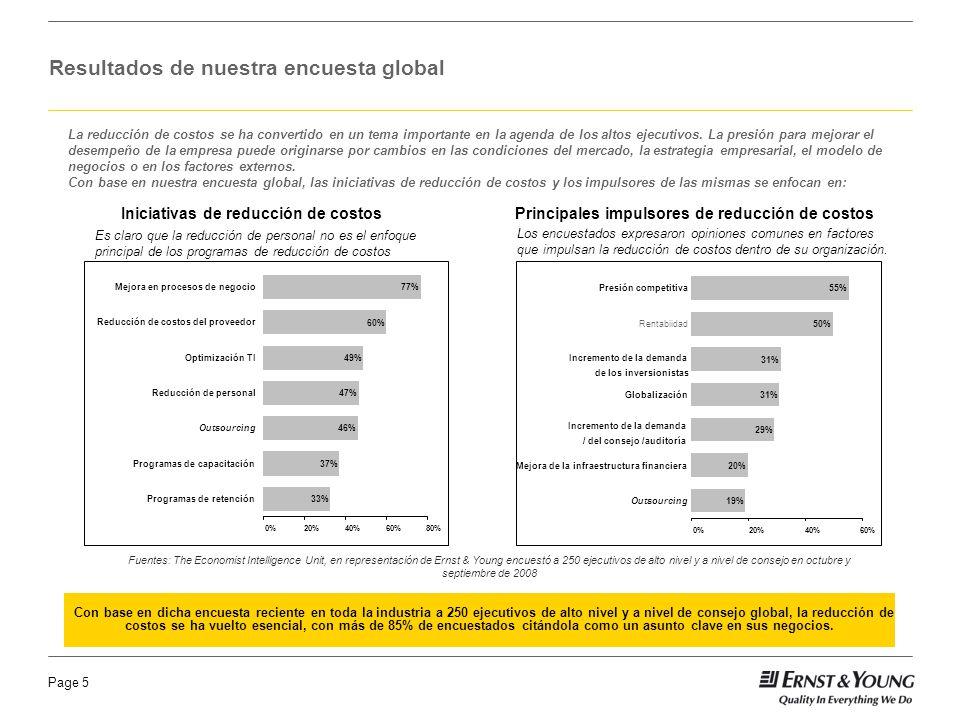 Page 5 Resultados de nuestra encuesta global Con base en dicha encuesta reciente en toda la industria a 250 ejecutivos de alto nivel y a nivel de cons