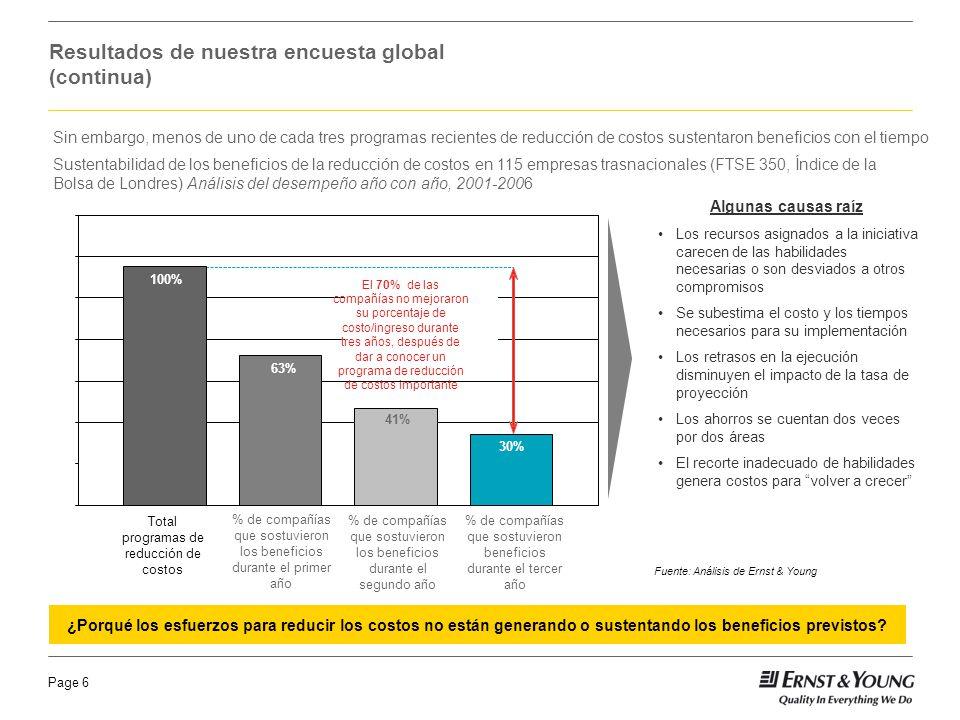 Page 6 Resultados de nuestra encuesta global (continua) Sustentabilidad de los beneficios de la reducción de costos en 115 empresas trasnacionales (FT