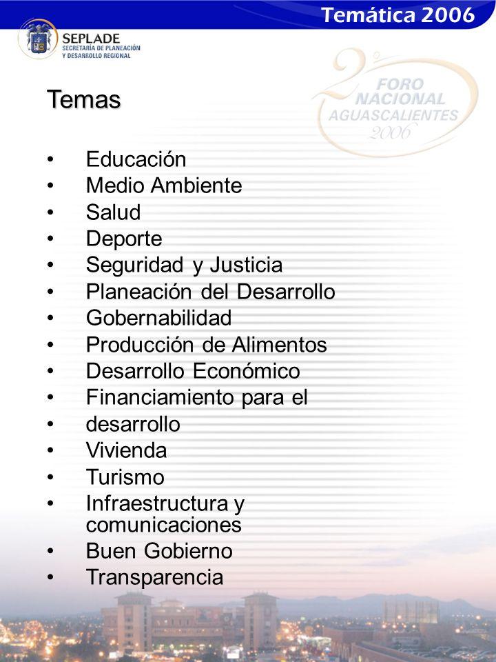Temática 2006 Temas Educación Medio Ambiente Salud Deporte Seguridad y Justicia Planeación del Desarrollo Gobernabilidad Producción de Alimentos Desarrollo Económico Financiamiento para el desarrollo Vivienda Turismo Infraestructura y comunicaciones Buen Gobierno Transparencia