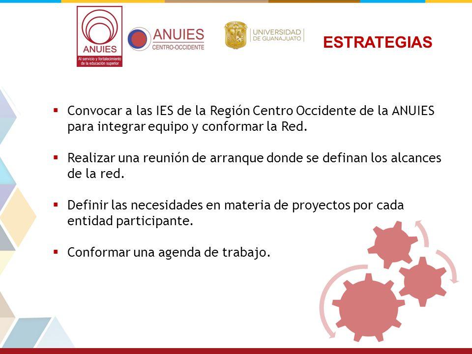 ESTRATEGIAS Convocar a las IES de la Región Centro Occidente de la ANUIES para integrar equipo y conformar la Red. Realizar una reunión de arranque do