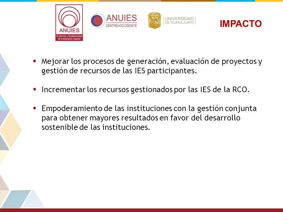 IMPACTO Mejorar los procesos de generación, evaluación de proyectos y gestión de recursos de las IES participantes. Incrementar los recursos gestionad