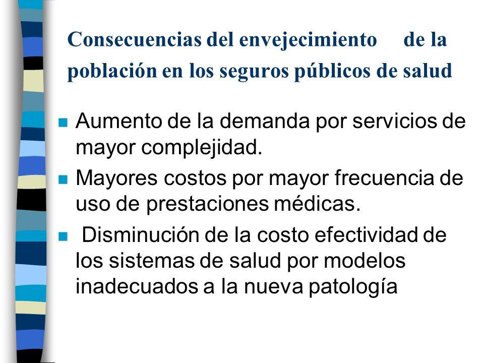 Consecuencias del envejecimiento de la población en los seguros públicos de salud n Aumento de la demanda por servicios de mayor complejidad. n Mayore