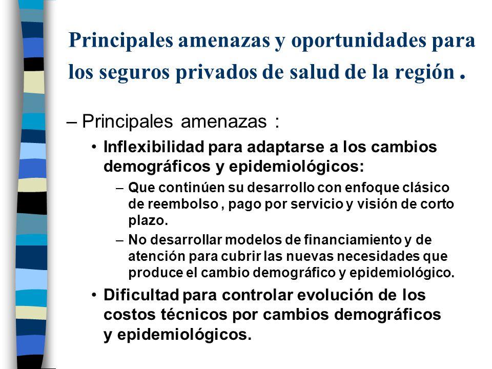 Principales amenazas y oportunidades para los seguros privados de salud de la región. –Principales amenazas : Inflexibilidad para adaptarse a los camb