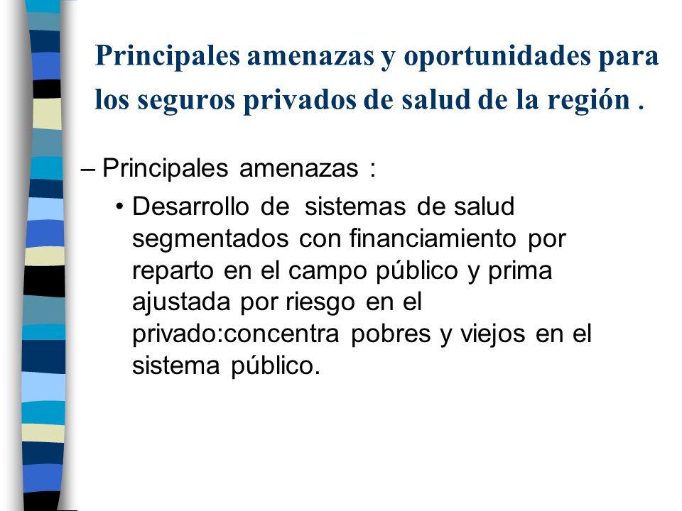 Principales amenazas y oportunidades para los seguros privados de salud de la región. –Principales amenazas : Desarrollo de sistemas de salud segmenta