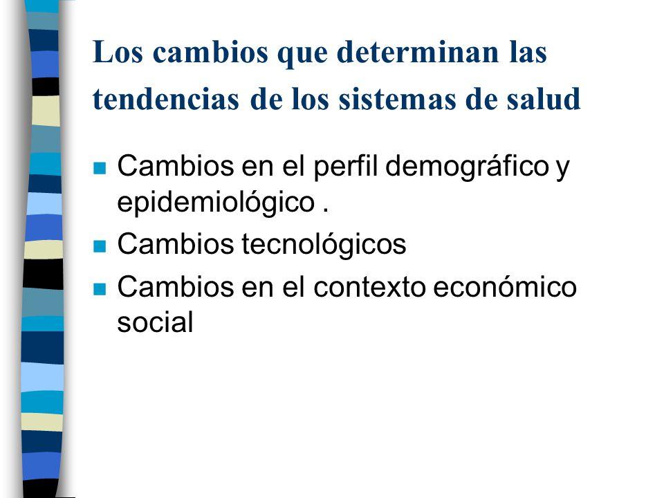 Los cambios que determinan las tendencias de los sistemas de salud n Cambios en el perfil demográfico y epidemiológico. n Cambios tecnológicos n Cambi