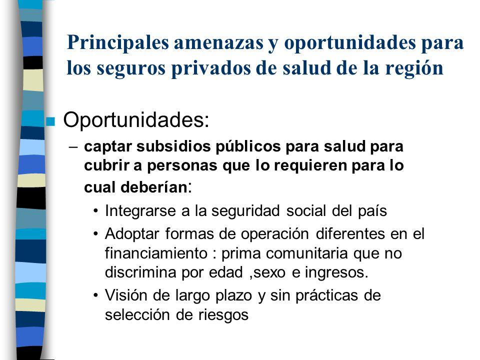 Principales amenazas y oportunidades para los seguros privados de salud de la región n Oportunidades: –captar subsidios públicos para salud para cubri