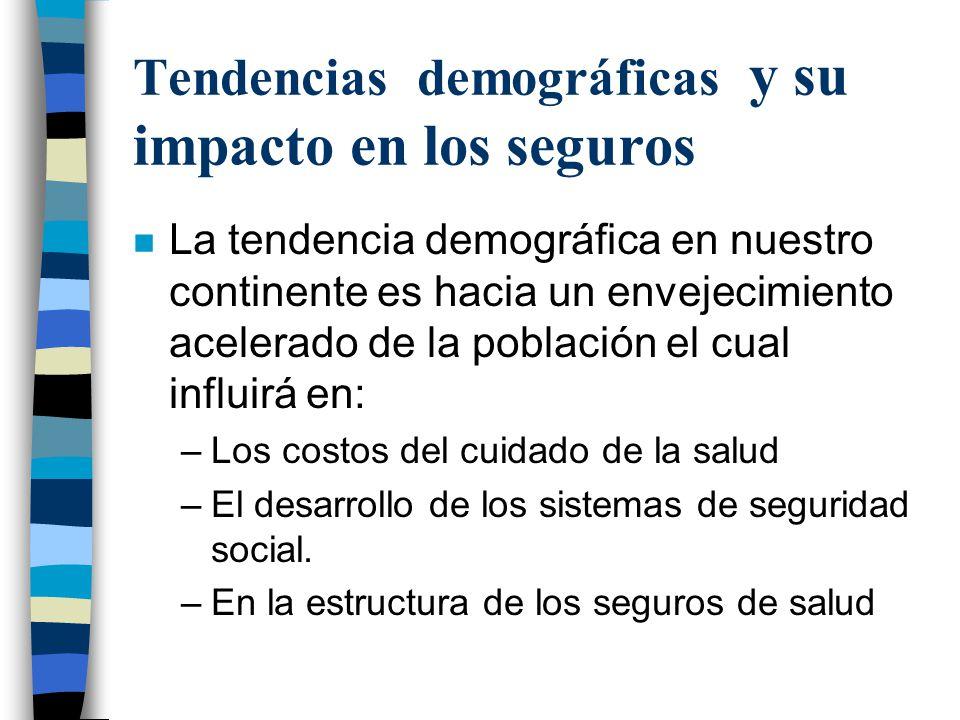 Tendencias demográficas y su impacto en los seguros n La tendencia demográfica en nuestro continente es hacia un envejecimiento acelerado de la poblac