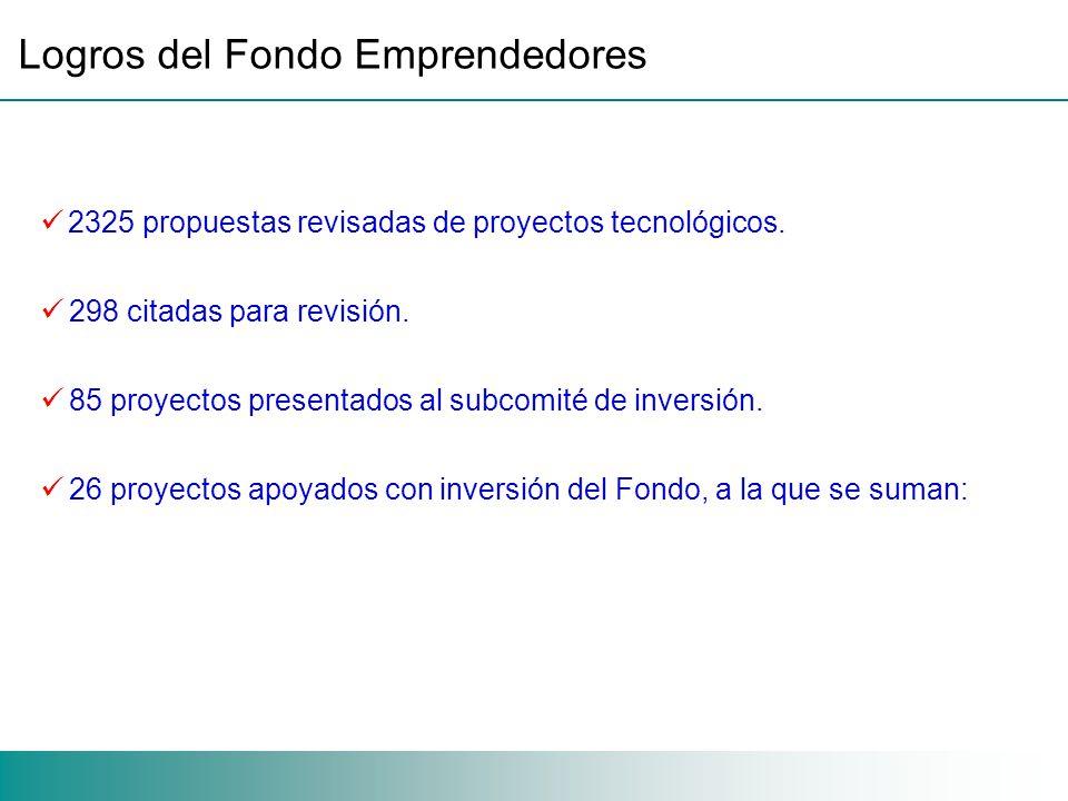 Logros del Fondo Emprendedores 2325 propuestas revisadas de proyectos tecnológicos.