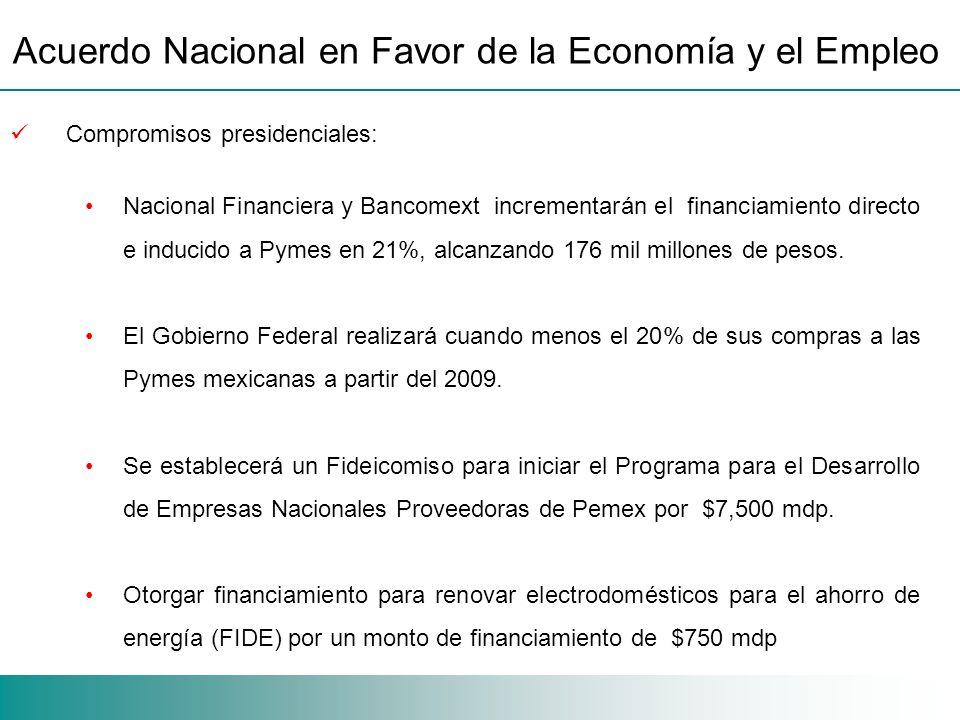 Compromisos presidenciales: Nacional Financiera y Bancomext incrementarán el financiamiento directo e inducido a Pymes en 21%, alcanzando 176 mil millones de pesos.