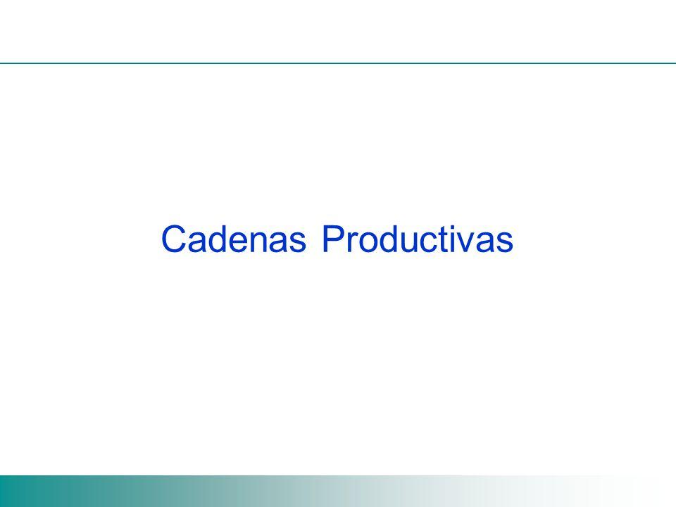451 Cadenas Productivas en Operación
