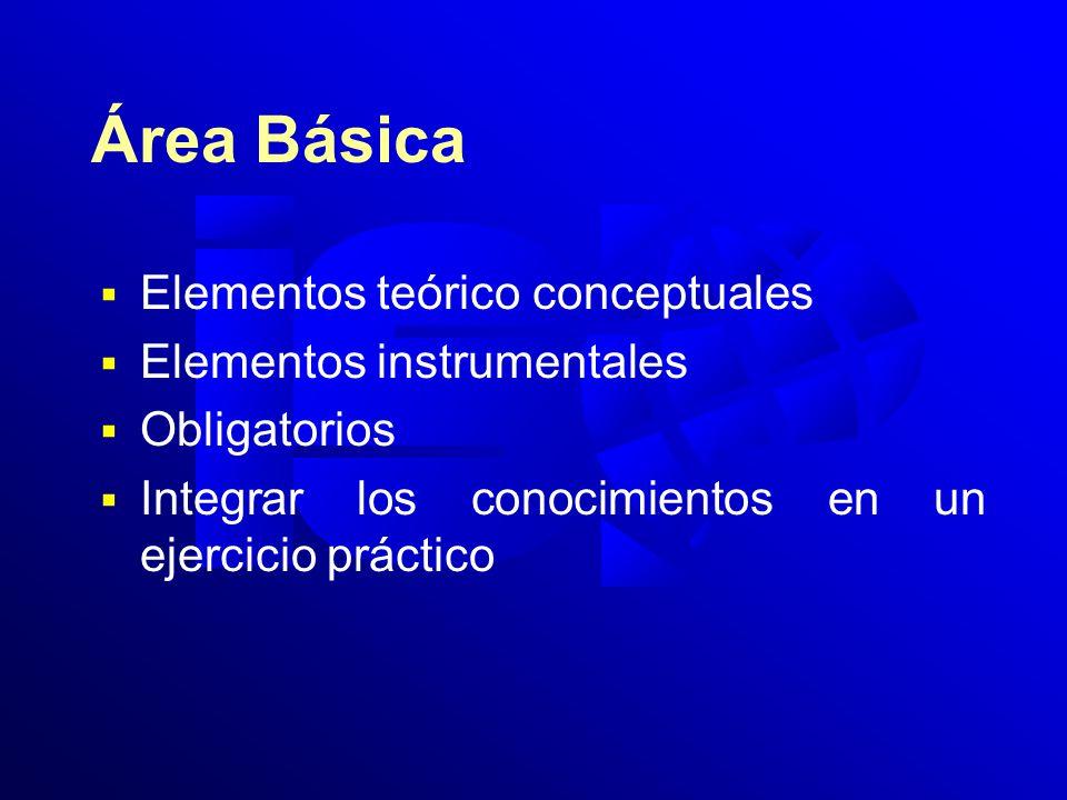 Área Básica Elementos teórico conceptuales Elementos instrumentales Obligatorios Integrar los conocimientos en un ejercicio práctico