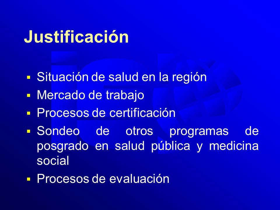 Justificación Situación de salud en la región Mercado de trabajo Procesos de certificación Sondeo de otros programas de posgrado en salud pública y medicina social Procesos de evaluación