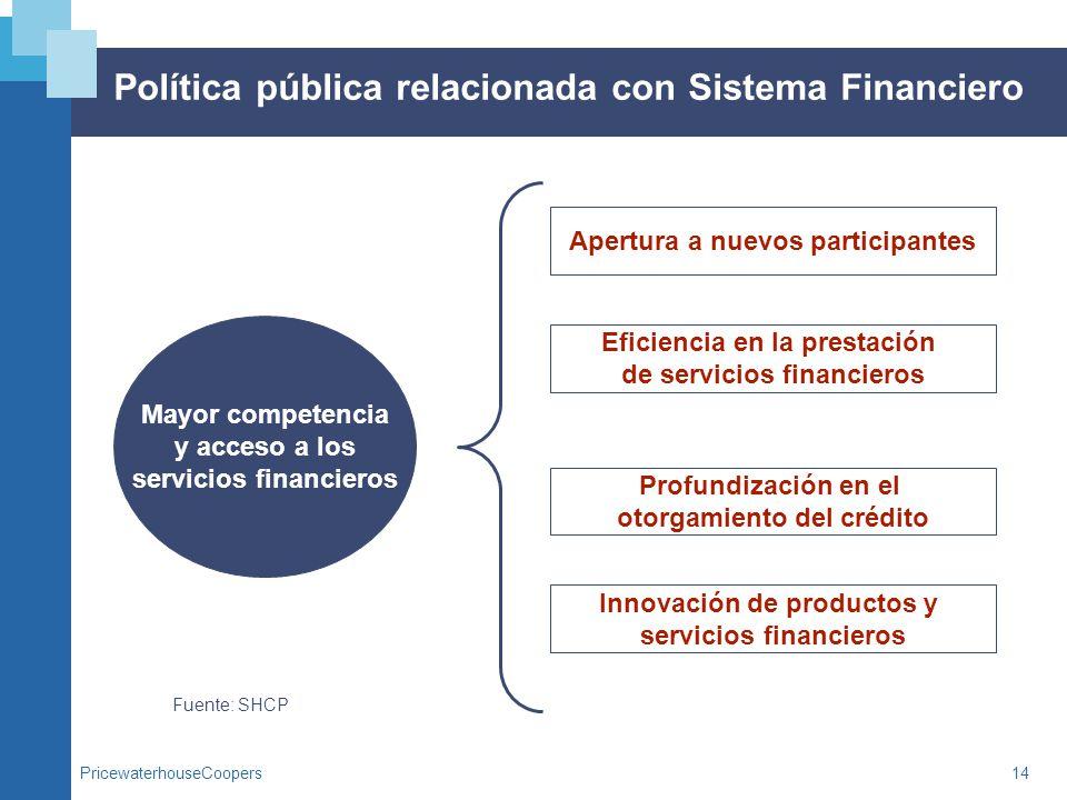 PricewaterhouseCoopers14 Política pública relacionada con Sistema Financiero Mayor competencia y acceso a los servicios financieros Apertura a nuevos