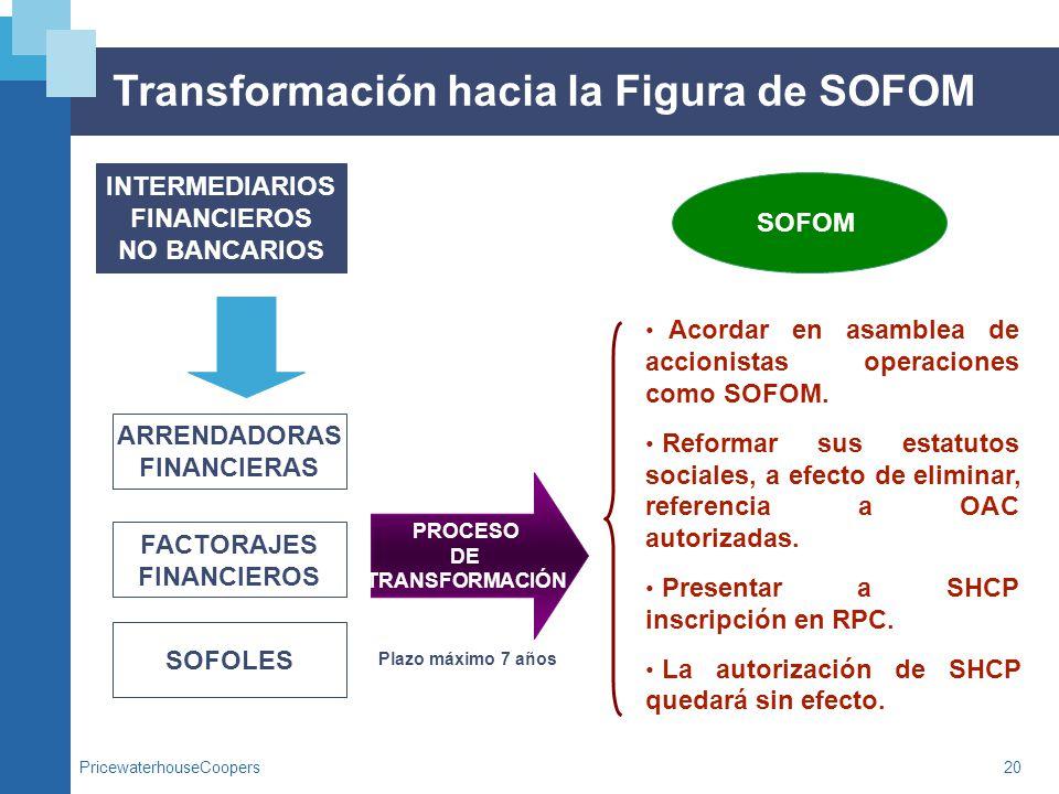 PricewaterhouseCoopers20 Transformación hacia la Figura de SOFOM INTERMEDIARIOS FINANCIEROS NO BANCARIOS PROCESO DE TRANSFORMACIÓN Acordar en asamblea