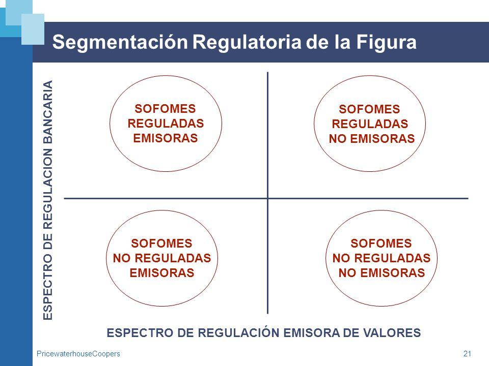 PricewaterhouseCoopers21 Segmentación Regulatoria de la Figura SOFOMES NO REGULADAS EMISORAS SOFOMES REGULADAS EMISORAS SOFOMES REGULADAS NO EMISORAS