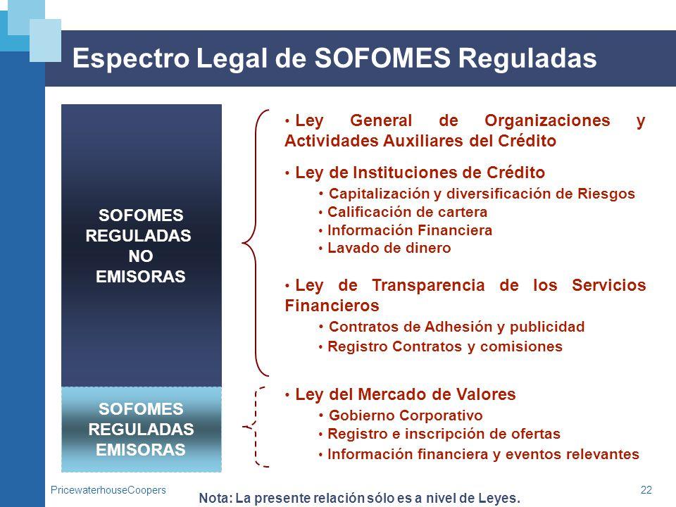PricewaterhouseCoopers22 Espectro Legal de SOFOMES Reguladas SOFOMES REGULADAS NO EMISORAS Ley General de Organizaciones y Actividades Auxiliares del