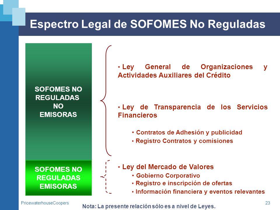 PricewaterhouseCoopers23 Espectro Legal de SOFOMES No Reguladas SOFOMES NO REGULADAS NO EMISORAS Ley General de Organizaciones y Actividades Auxiliare