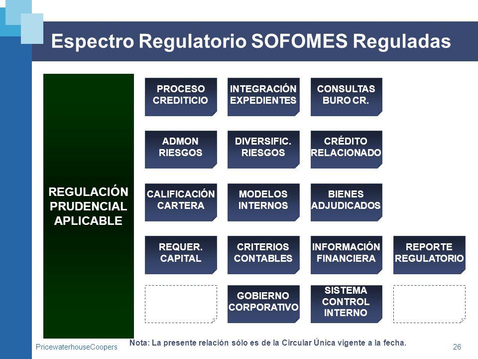 PricewaterhouseCoopers26 Espectro Regulatorio SOFOMES Reguladas REGULACIÓN PRUDENCIAL APLICABLE Nota: La presente relación sólo es de la Circular Únic