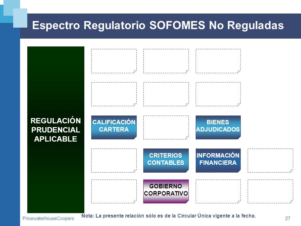 PricewaterhouseCoopers27 Espectro Regulatorio SOFOMES No Reguladas REGULACIÓN PRUDENCIAL APLICABLE Nota: La presente relación sólo es de la Circular Ú