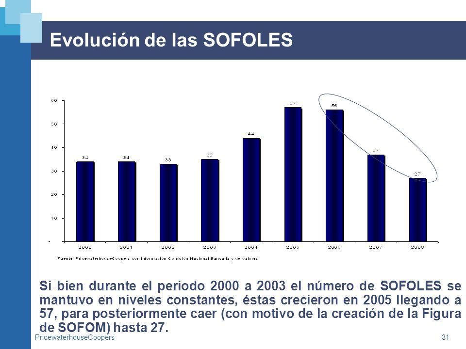 PricewaterhouseCoopers31 Evolución de las SOFOLES Si bien durante el periodo 2000 a 2003 el número de SOFOLES se mantuvo en niveles constantes, éstas