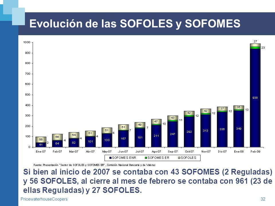 PricewaterhouseCoopers32 Evolución de las SOFOLES y SOFOMES Si bien al inicio de 2007 se contaba con 43 SOFOMES (2 Reguladas) y 56 SOFOLES, al cierre