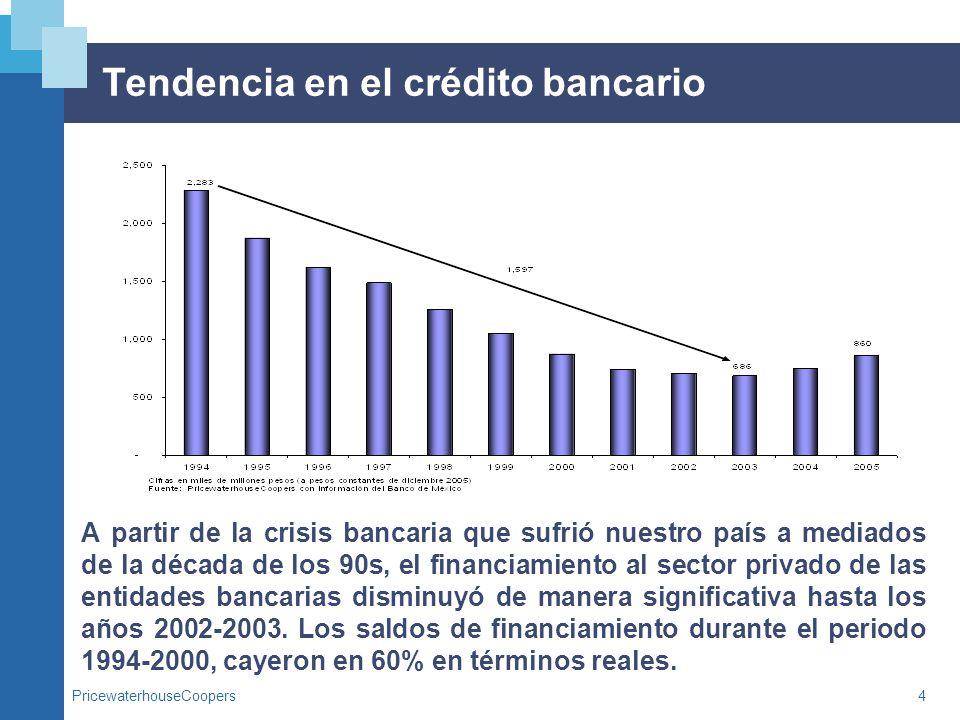 PricewaterhouseCoopers5 Tendencia en el crédito bancario La participación de la cartera comercial y de vivienda dentro de la cartera total de la banca múltiple cayó aproximadamente 10 puntos porcentuales en los años 2000-2005.