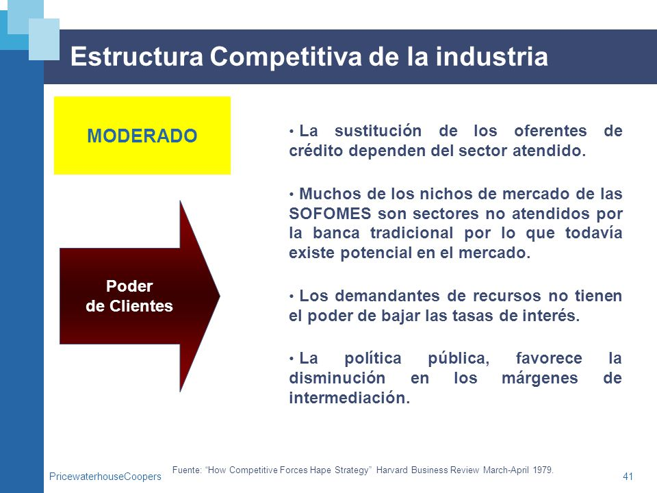 PricewaterhouseCoopers41 Estructura Competitiva de la industria Fuente: How Competitive Forces Hape Strategy Harvard Business Review March-April 1979.