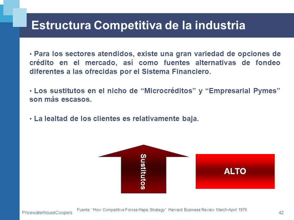 PricewaterhouseCoopers42 Estructura Competitiva de la industria Fuente: How Competitive Forces Hape Strategy Harvard Business Review March-April 1979.