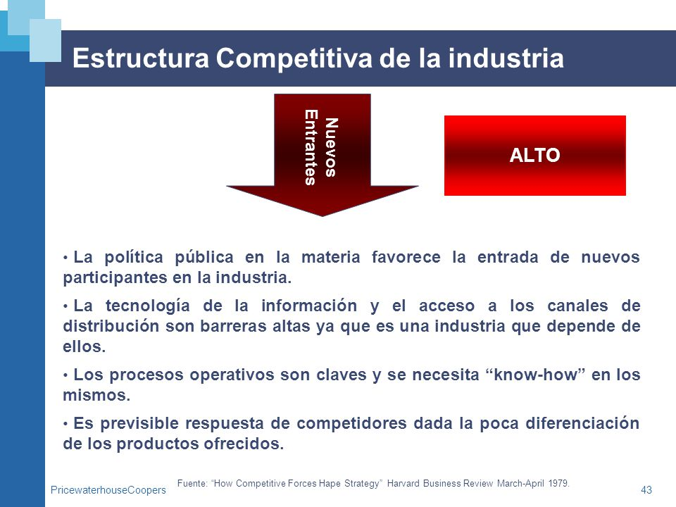 PricewaterhouseCoopers43 Estructura Competitiva de la industria Fuente: How Competitive Forces Hape Strategy Harvard Business Review March-April 1979.