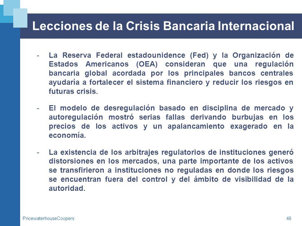 PricewaterhouseCoopers48 Lecciones de la Crisis Bancaria Internacional -La Reserva Federal estadounidence (Fed) y la Organización de Estados Americano