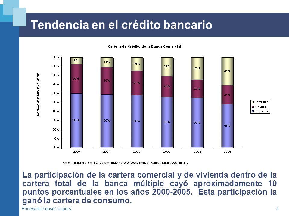 PricewaterhouseCoopers5 Tendencia en el crédito bancario La participación de la cartera comercial y de vivienda dentro de la cartera total de la banca