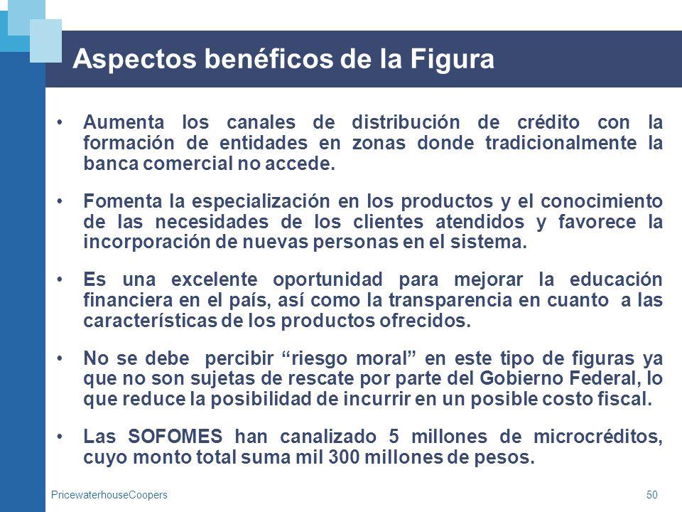 PricewaterhouseCoopers50 Aspectos benéficos de la Figura Aumenta los canales de distribución de crédito con la formación de entidades en zonas donde t