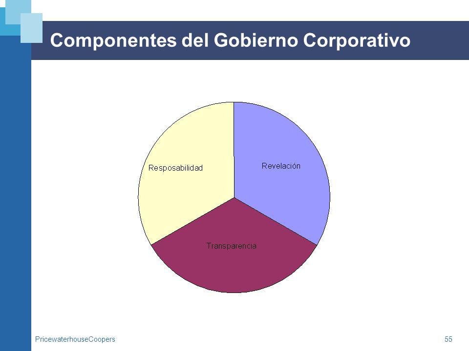 PricewaterhouseCoopers55 Componentes del Gobierno Corporativo