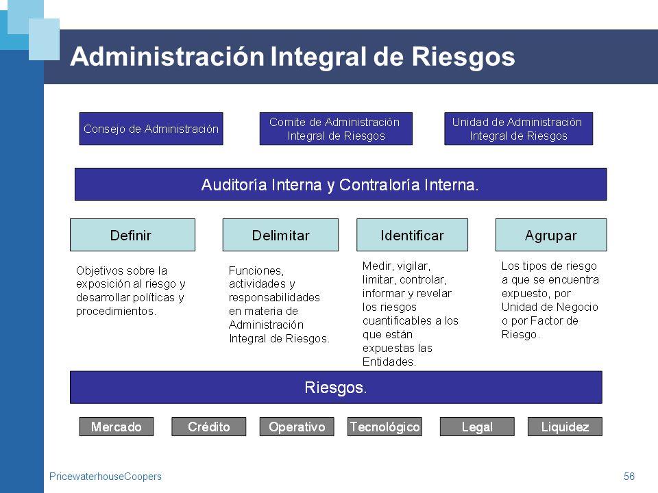 PricewaterhouseCoopers56 Administración Integral de Riesgos