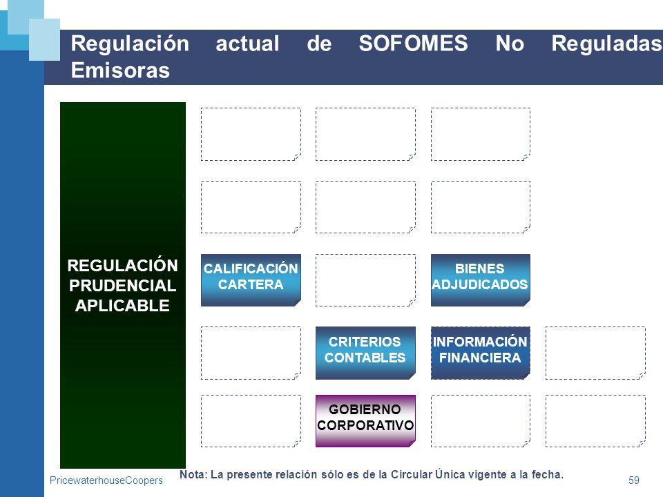 PricewaterhouseCoopers59 Regulación actual de SOFOMES No Reguladas Emisoras REGULACIÓN PRUDENCIAL APLICABLE Nota: La presente relación sólo es de la C