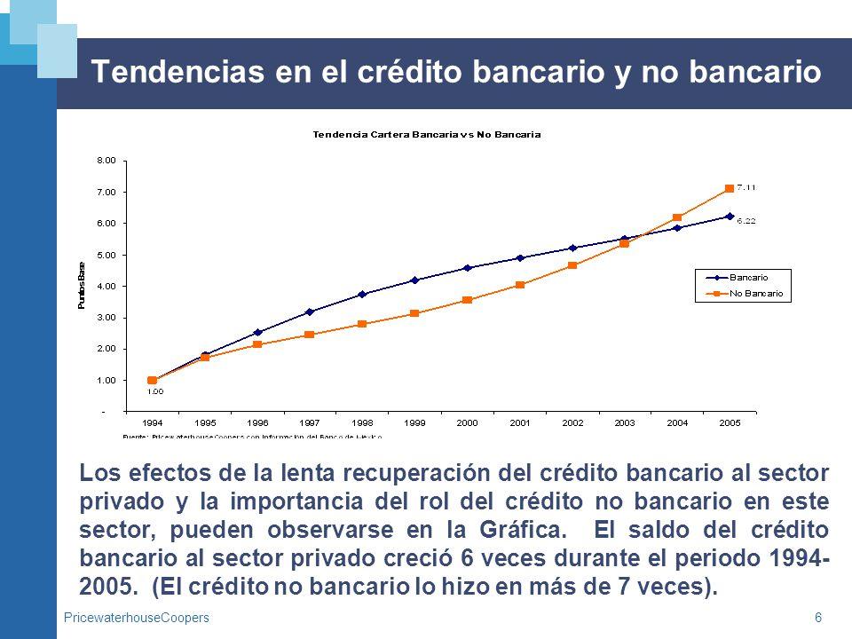 PricewaterhouseCoopers7 Tendencia en el crédito al sector privado Según información del Banco Mundial, durante el periodo 2000- 2005, el crédito al sector privado otorgado por la banca comercial creció en 18%.