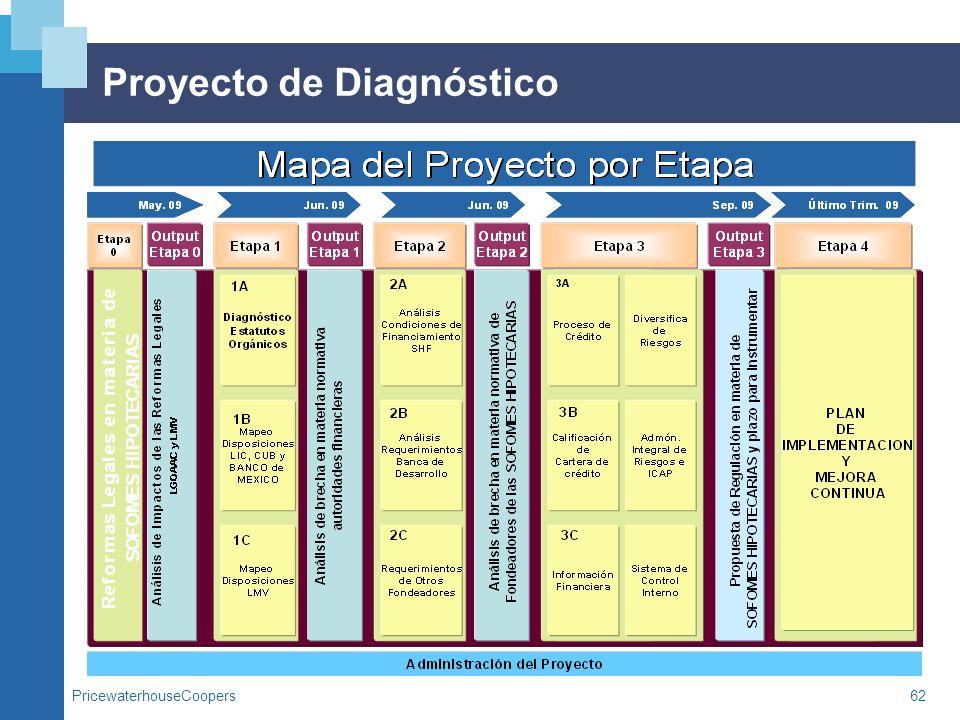 PricewaterhouseCoopers62 Proyecto de Diagnóstico