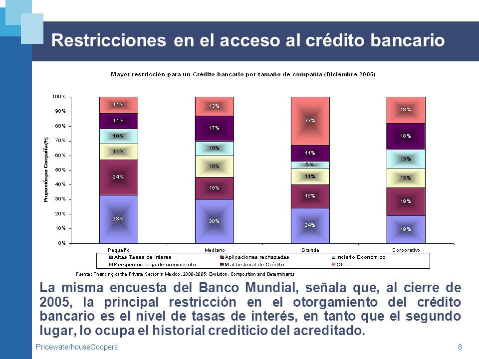 PricewaterhouseCoopers8 Restricciones en el acceso al crédito bancario La misma encuesta del Banco Mundial, señala que, al cierre de 2005, la principa