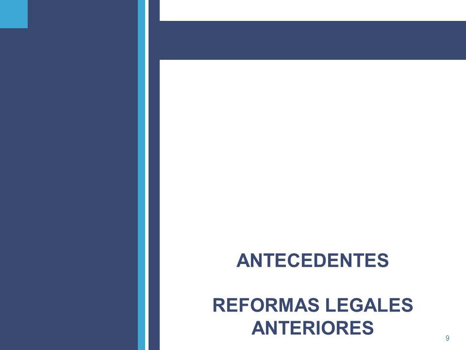 PricewaterhouseCoopers9 ANTECEDENTES REFORMAS LEGALES ANTERIORES