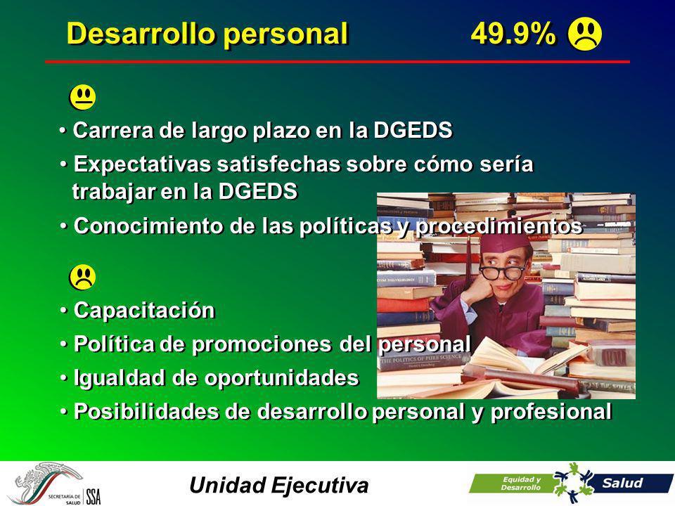 Unidad Ejecutiva Desarrollo personal49.9% Carrera de largo plazo en la DGEDS Expectativas satisfechas sobre cómo sería trabajar en la DGEDS Expectativ