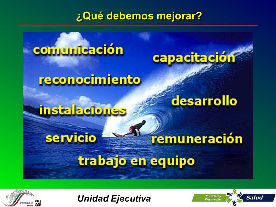 Unidad Ejecutiva ¿Qué debemos mejorar?