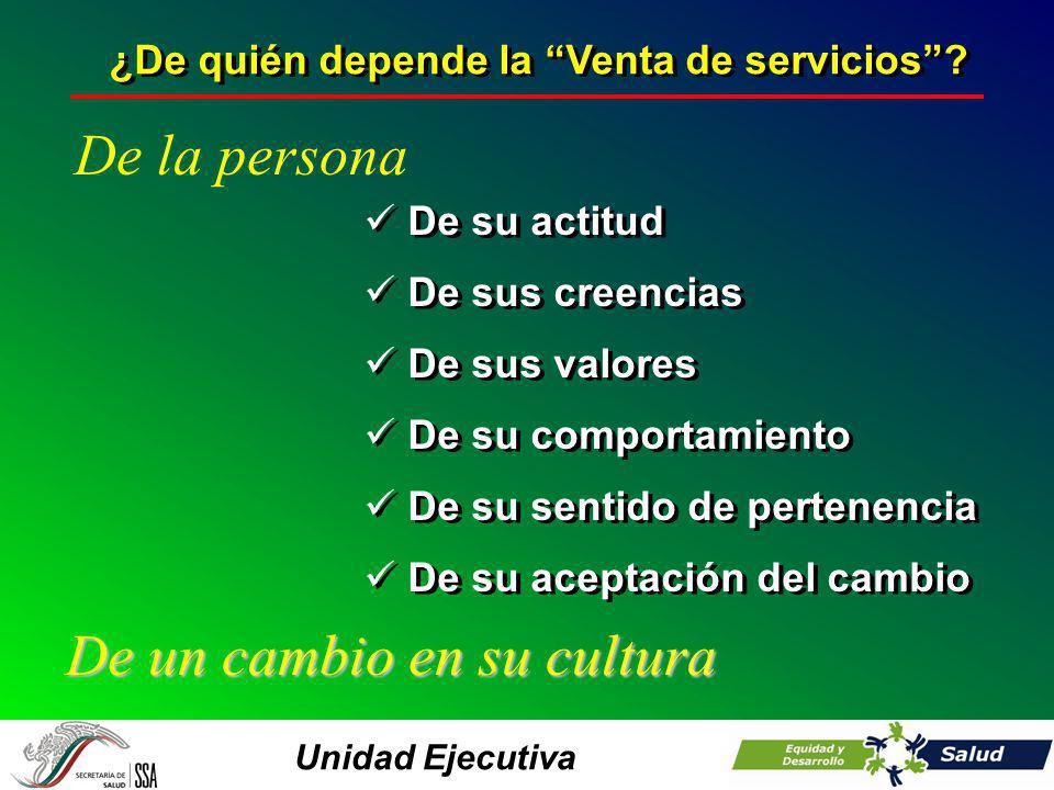 Unidad Ejecutiva ¿De quién depende la Venta de servicios? De su actitud De sus creencias De sus valores De su comportamiento De su sentido de pertenen