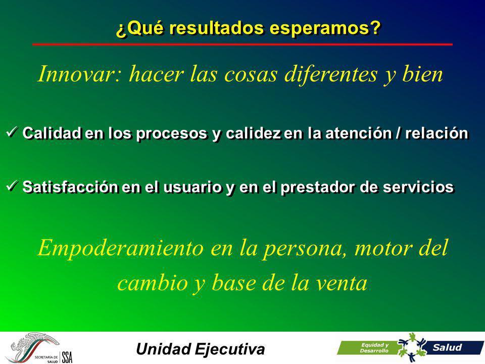 Unidad Ejecutiva ¿Qué resultados esperamos? Calidad en los procesos y calidez en la atención / relación Innovar: hacer las cosas diferentes y bien Emp