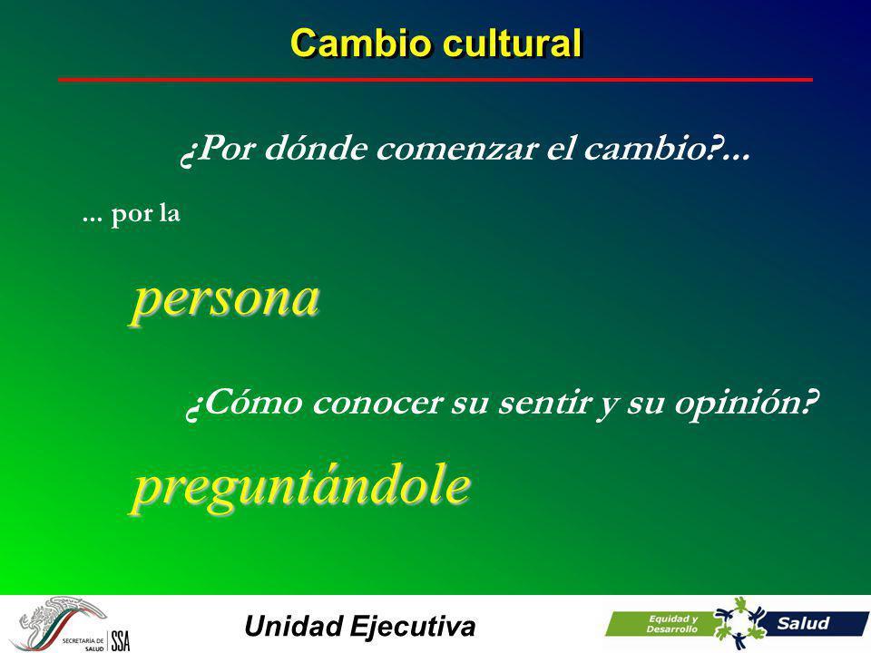 Unidad Ejecutiva ¿Por dónde comenzar el cambio?...... por lapersona ¿Cómo conocer su sentir y su opinión? preguntándole Cambio cultural